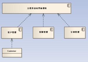 WinForm框架开发教程 - 窗体基类的用户身份信息的缓存和提取